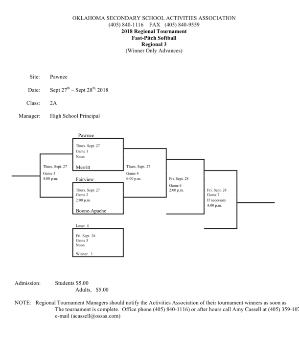 HS SB Regional Tournament Bracket
