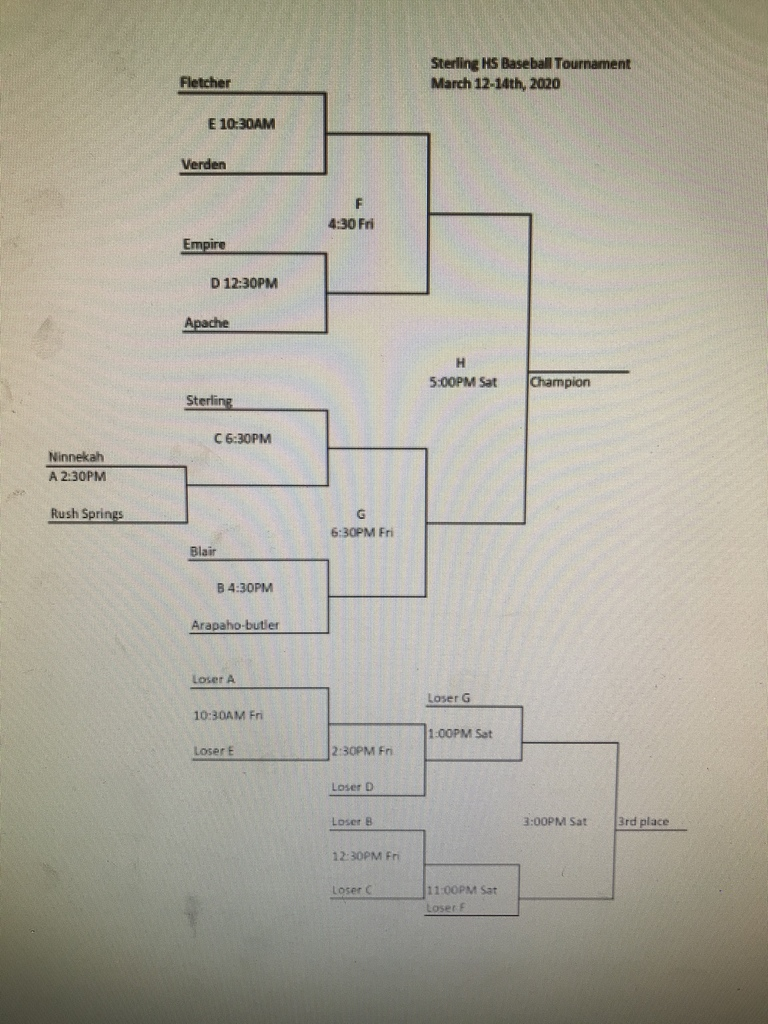 Sterling High School Baseball Tournament
